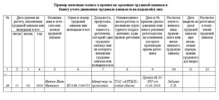 заполнение трудовой книжки в казахстане образец